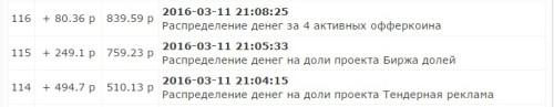 прибыль 11.03